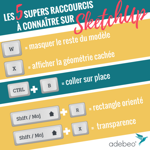 Les-supers-raccourcis-sketchup